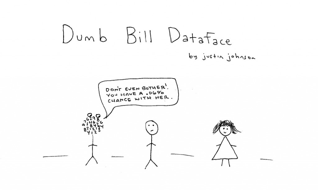 Dumb Bill Dataface by Justin J Johnson